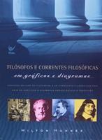 Filósofos e correntes filosóficas em gráficos e diagramas